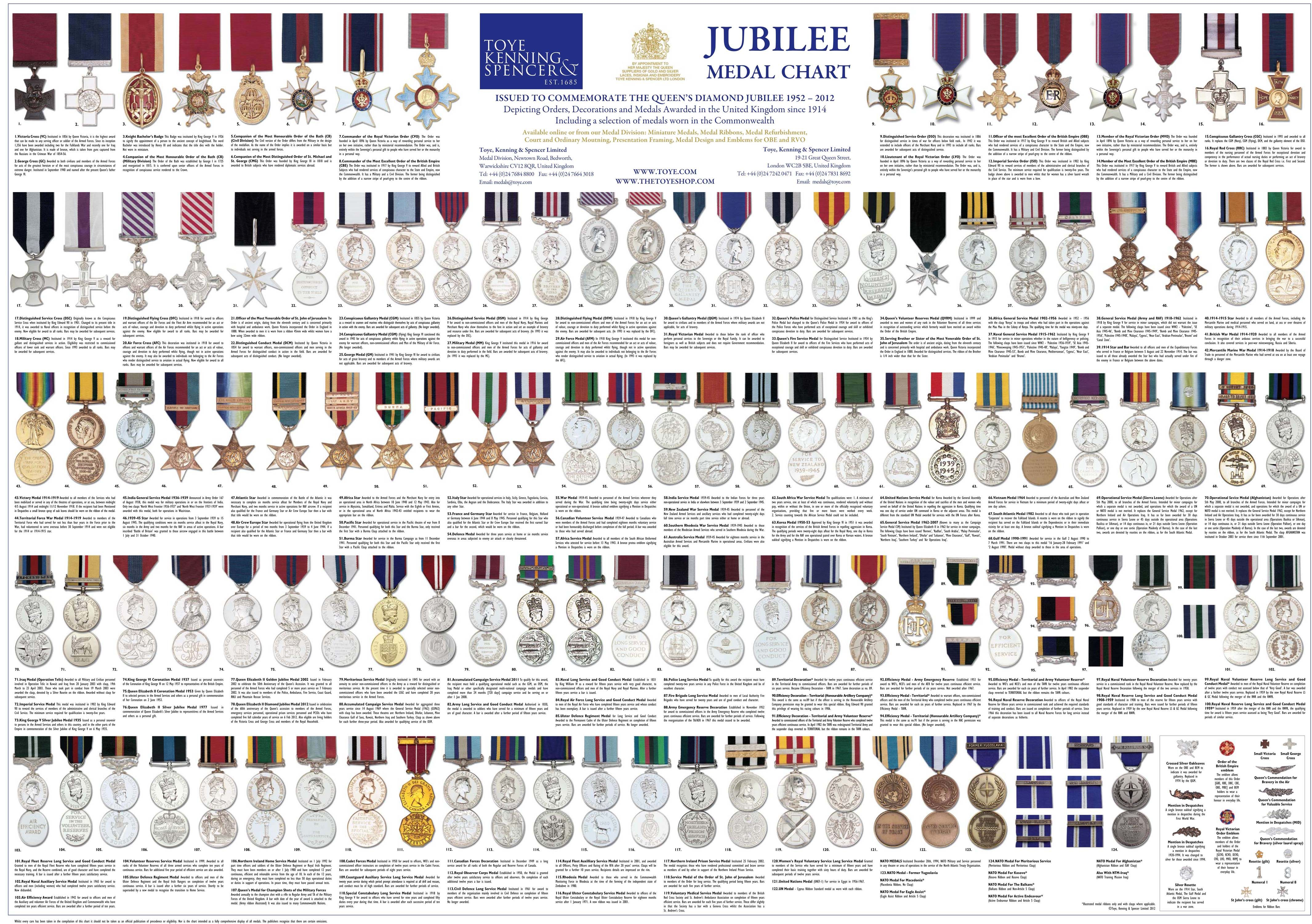Best British Military Decorations Order Precedence This Month