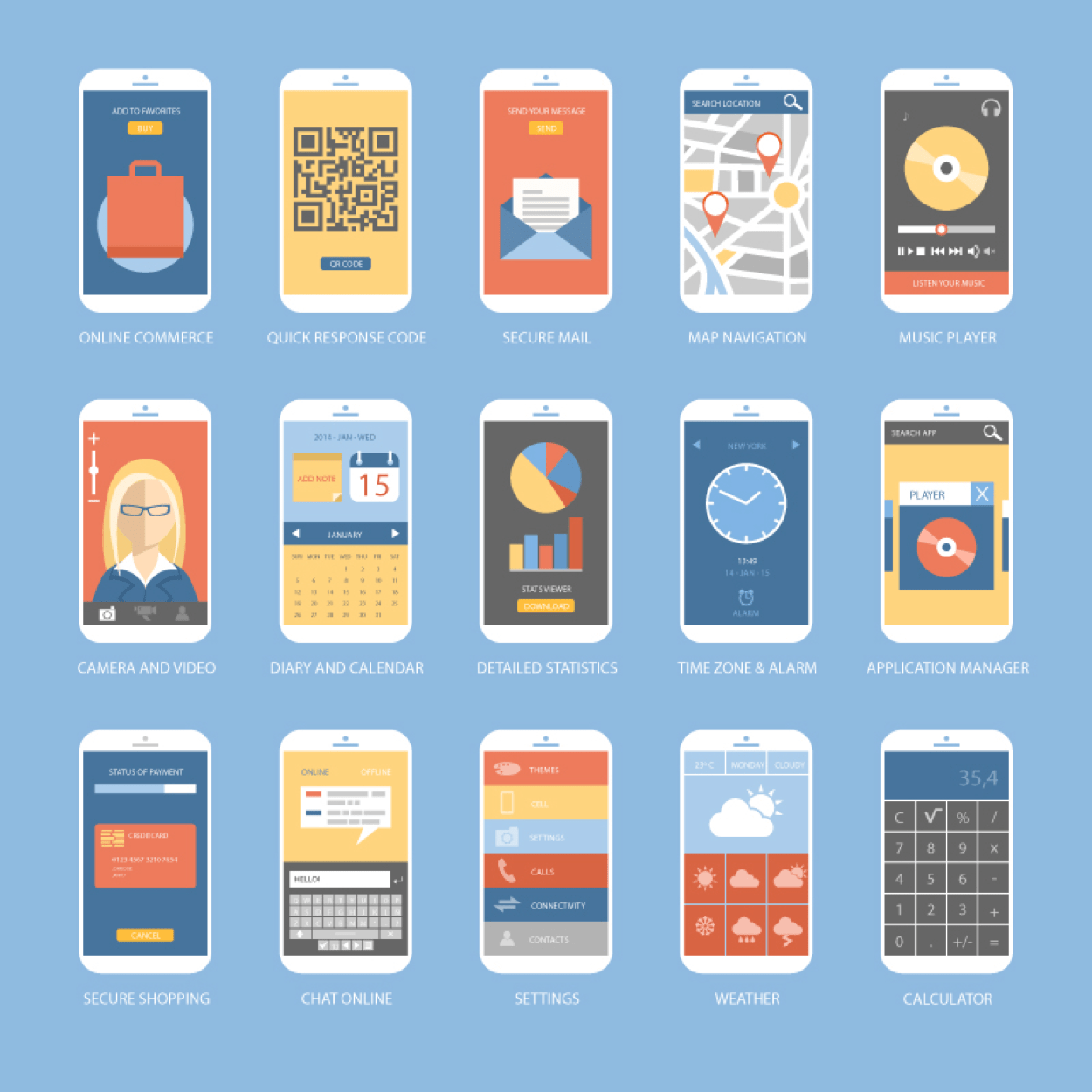 Best 6 Necessary Elements For Designing A Perfect Mobile App Ui This Month