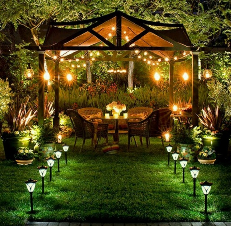 Best Backyard Landscaping Ideas Patio Design Ideas This Month