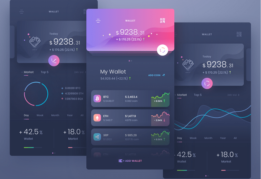 Best 10 Latest Mobile App Interface Design Examples Templates This Month