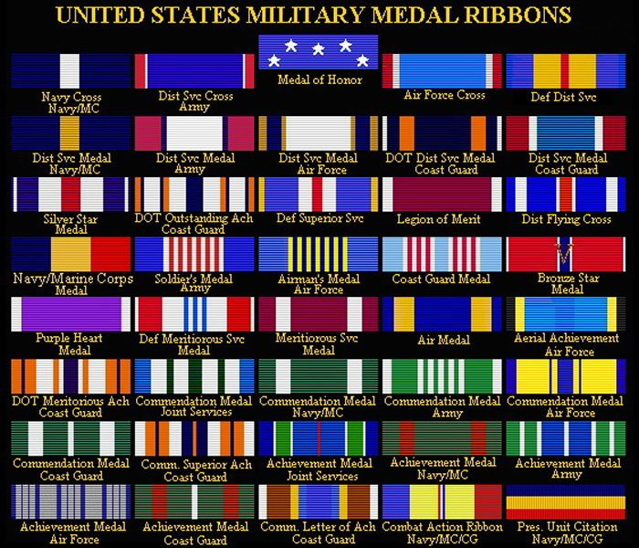 Best A Guide To Military Medal Ribbons Helpful For Those Who This Month