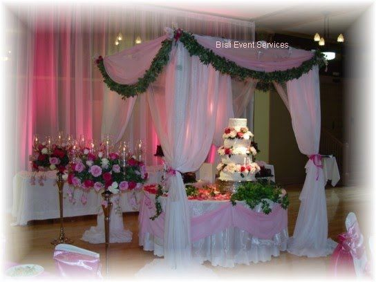 Best Quinceanera Theme Ideas On Pinterest Quince Decorations This Month