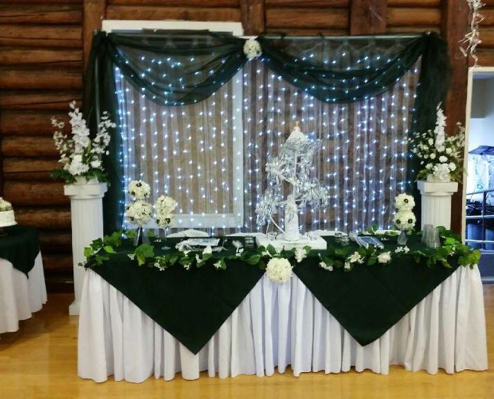 Best Quinceañera Head Table Mesa Principal Quinceanera Party This Month