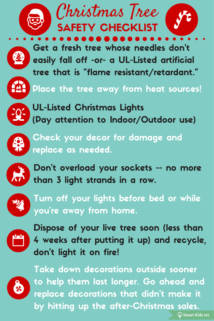 Best Christmas Fire Safety Checklist Smart Kids 101 This Month