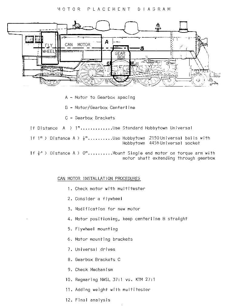 hight resolution of now is the time to finalize installation plans place the motor and flywheel on the locomotive frame allowing clearance for the back of the cab or backhead