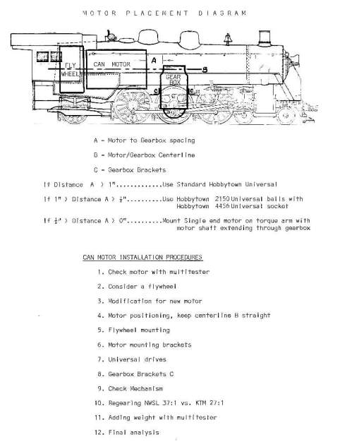 small resolution of now is the time to finalize installation plans place the motor and flywheel on the locomotive frame allowing clearance for the back of the cab or backhead