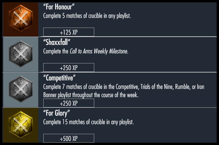 April 29-May 7th (Season 2) - Crucible