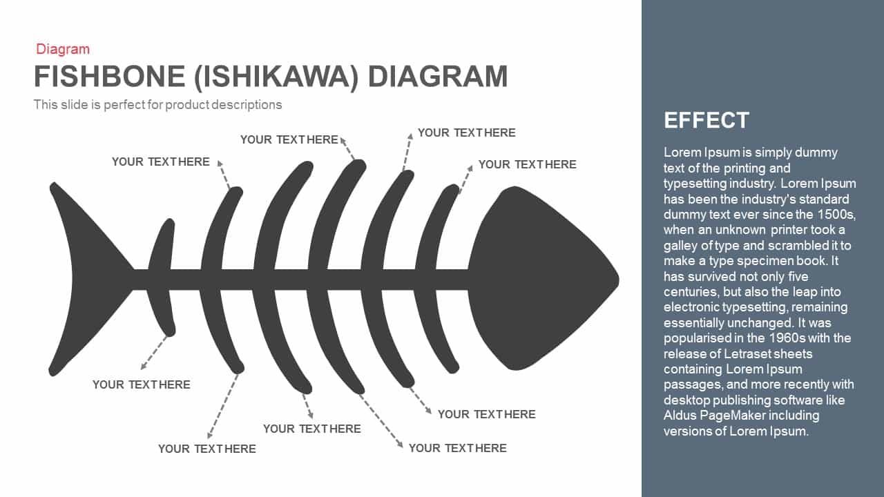 lean six sigma cause and effect diagram template hero honda motorcycle wiring ishikawa | shatterlion.info