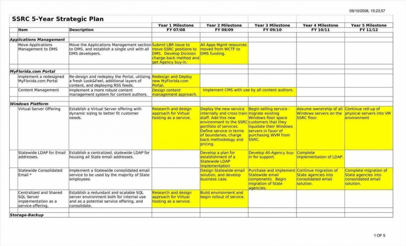 Planning Template Excel