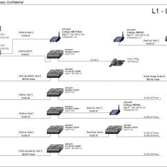 Visio Logical Network Diagram Split Unit Wiring Templates Shatterlion Info