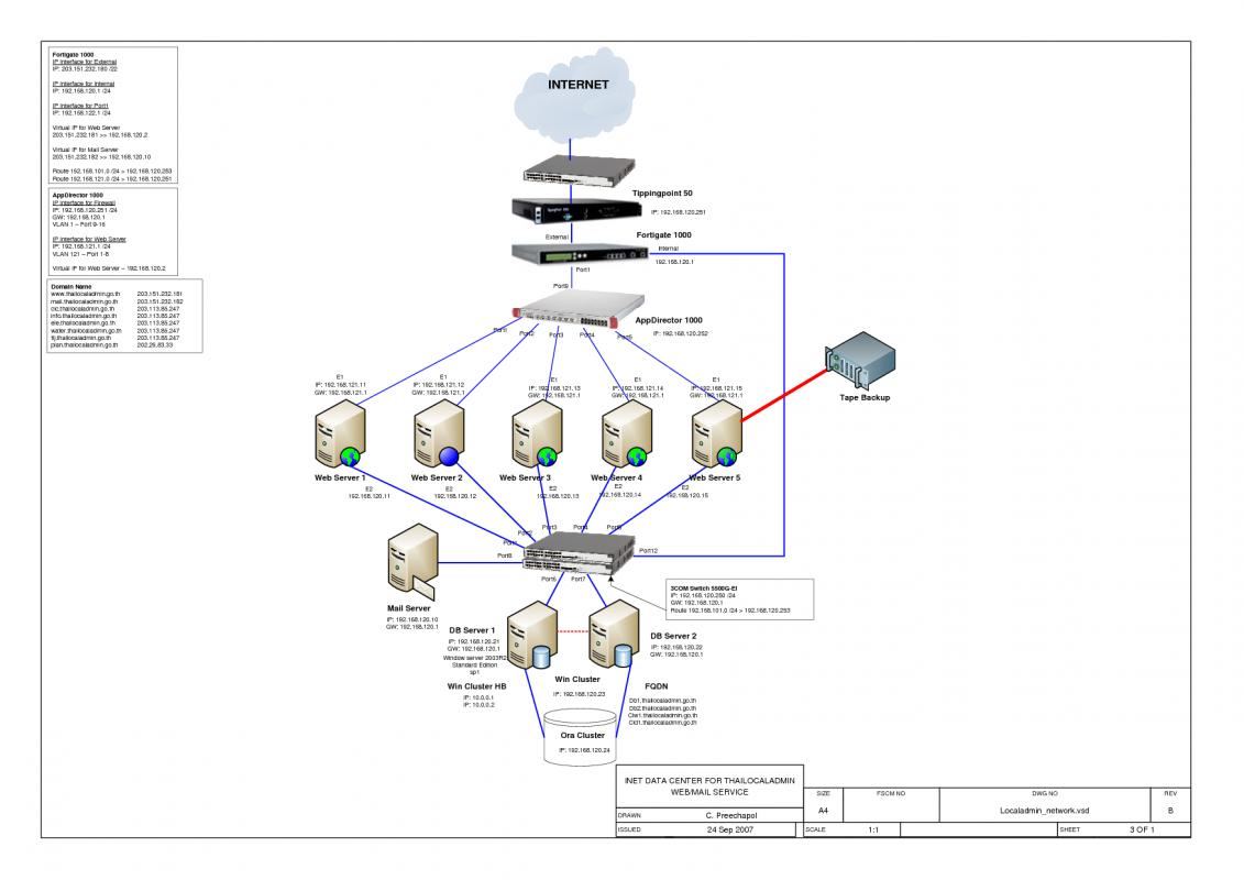 hight resolution of visio network diagram templates