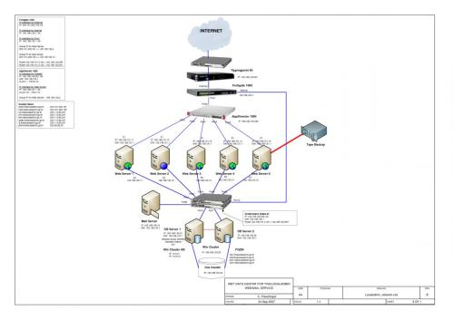 small resolution of visio network diagram templates