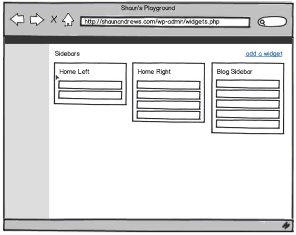 Widgets Become Sidebars