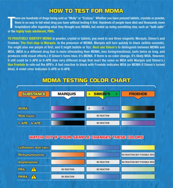 mdma-color-chart