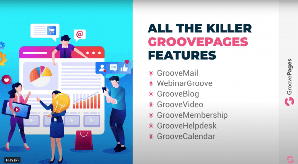 Groovefunnel affiliate features