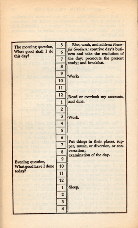 Ben Franklin Daily Schedule