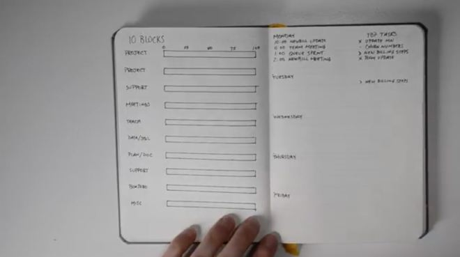 Matt Ragland Minimalist Bullet Journal for Productivity