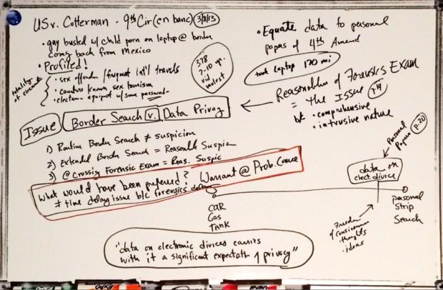 Tuma's whiteboard notes - U.S. v. Cotterman