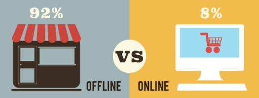 eCommerce_vs_brick_and_mortar_Ripen_eCommerce1