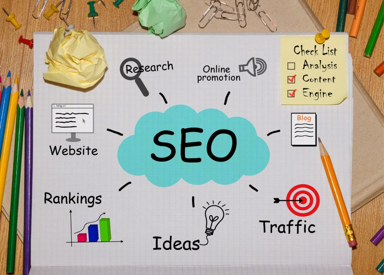 Leverage through seo