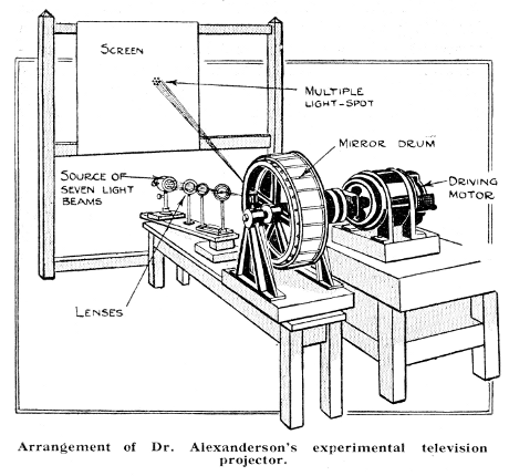 Early Television, mostly in England