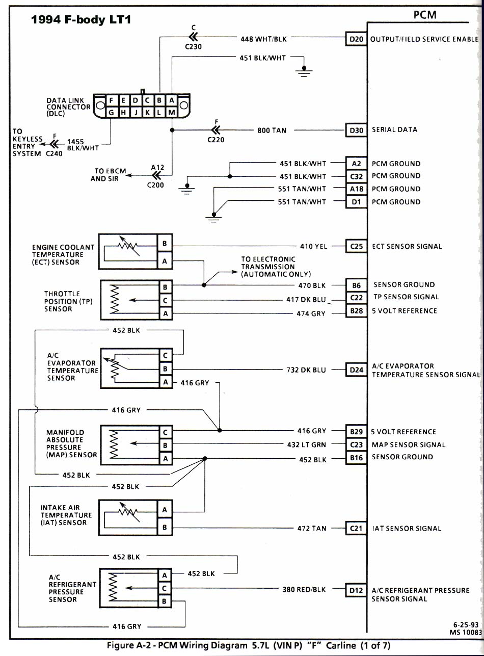 hight resolution of i m in the same boat can anybody let us know what wires need to be changed to get the 93 data port to work with a 94 95 obd1 computer and harness