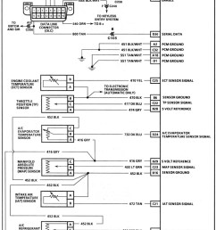 gm obd ii wiring diagram wiring diagram forward gm obd2 wiring diagram wiring diagrams the gm [ 950 x 1252 Pixel ]