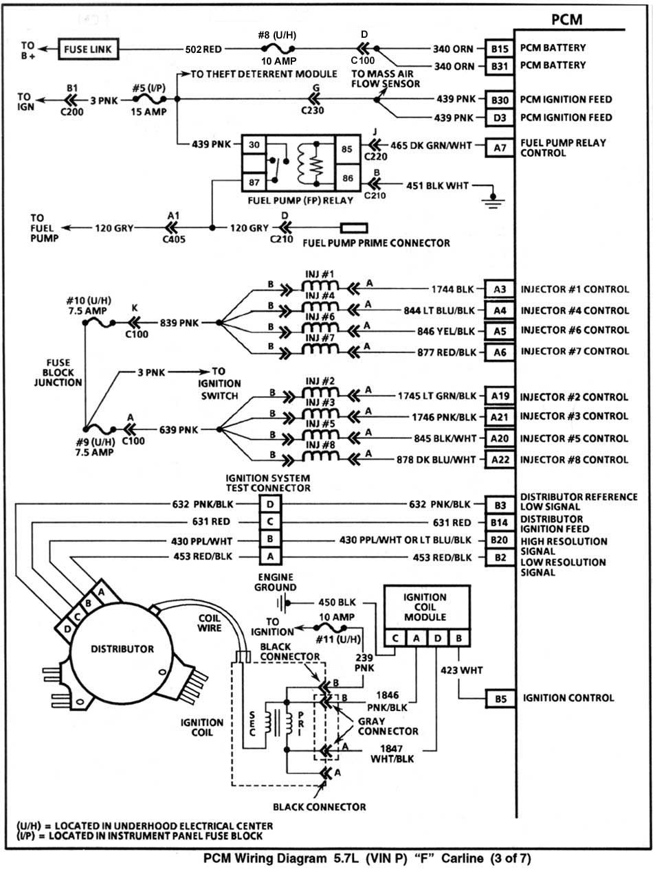 1996 Lincoln Continental Ignition Coil Wiring Diagram Starter And Fuel Pump Camaroz28 Com Message Board