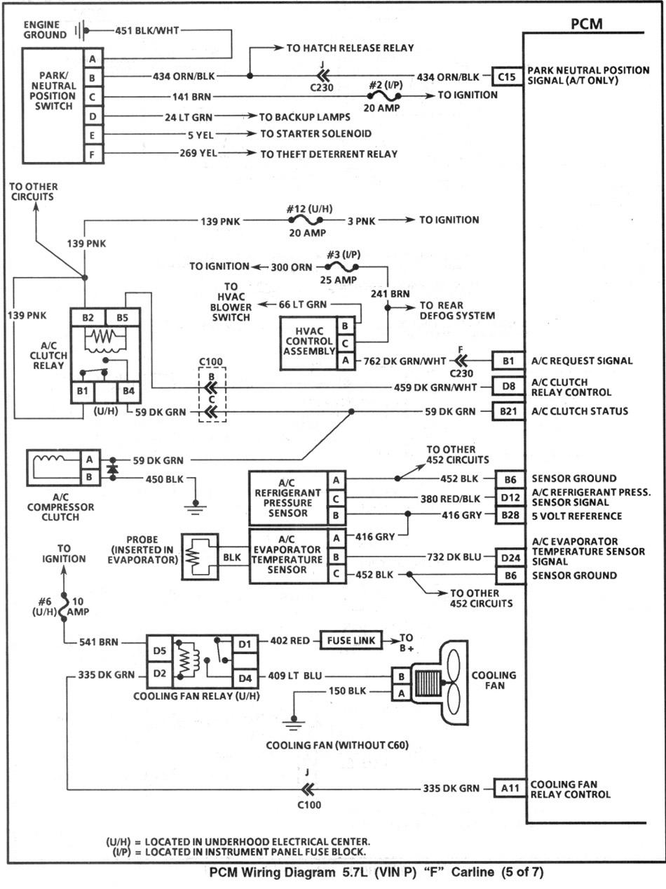 94 Camaro Fuse Box Diagram