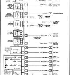 4l80e solenoid diagram wiring diagram todays rh 13 5 10 1813weddingbarn com 1995 4l80e transmission wiring diagram 4l80e plugs [ 950 x 1258 Pixel ]