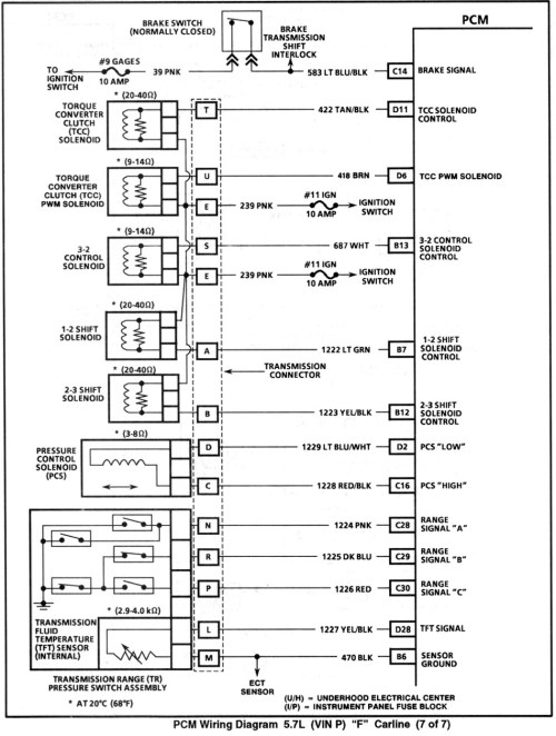 small resolution of 1993 4l80e wiring harness diagram chevy picup detailed schematics rh jvpacks com 1994 4l80e transmission wiring