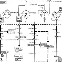 Lt1 Wiring Harness Diagram 1972 Chevelle Ignition 93 Camaro Free Engine Image