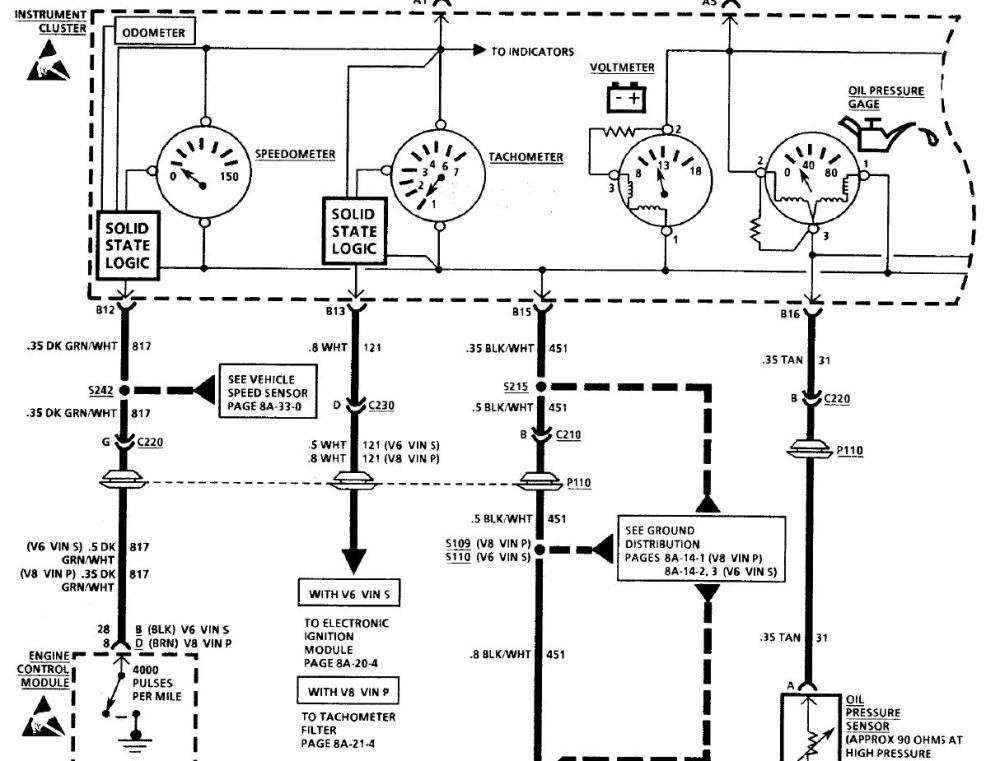 medium resolution of 93 firebird wiring diagram 93 get free image about