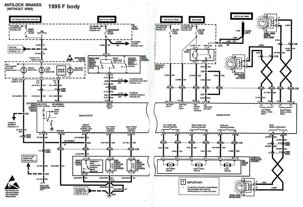 medium resolution of 4th gen lt1 f body tech aids 1970 chevelle lights wiring diagram 1998 camaro tail light