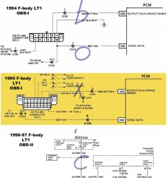 97 Gmc Obd Wiring - Diagrams Catalogue
