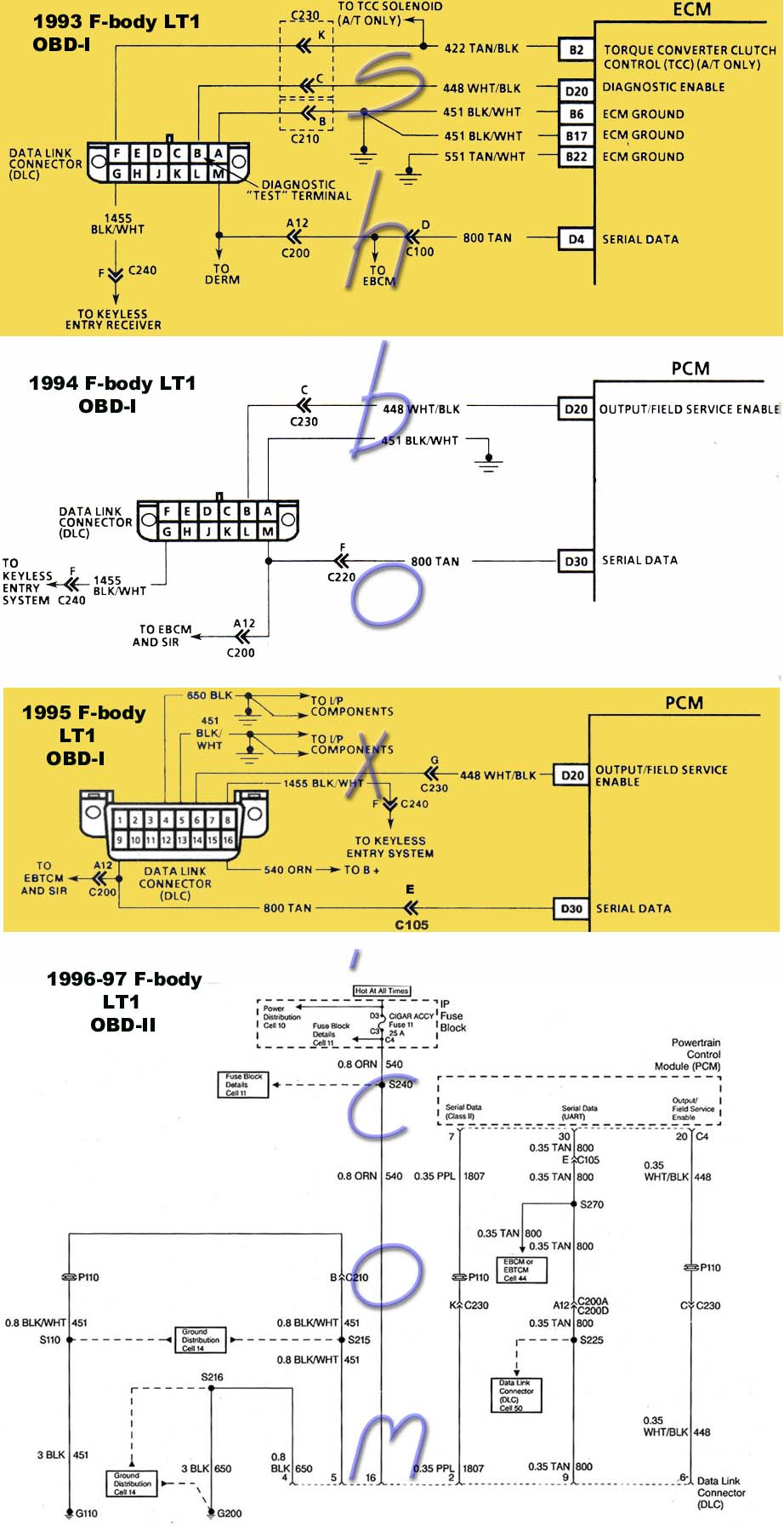 obd wiring diagram object class of air and reservation system 4th gen lt1 f body tech aids data link connector dlc all years
