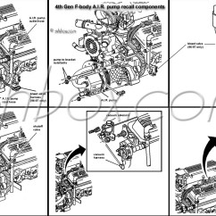 Lt1 Wiring Diagram 99 Cherokee Stereo 1995 Camaro Engine Data 4th Gen F Body Tech Aids Drawings Exploded Views 02 Bmw 525i