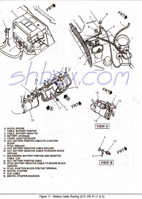 small resolution of starter and charging schematic 1996 battery cable routing view 1
