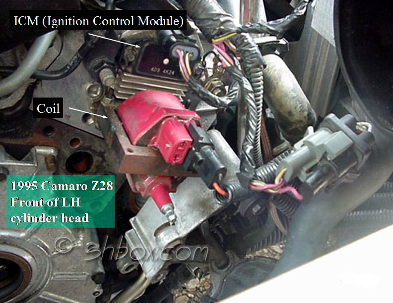 ls1 starter wiring diagram electrical symbols 95 caprice lt1 harness, 95, get free image about