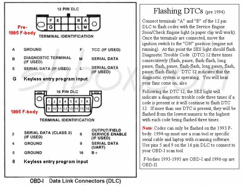 1995 jeep cherokee stereo wiring diagram 2016 ford f150 trailer plug 4th gen lt1 f-body tech articles