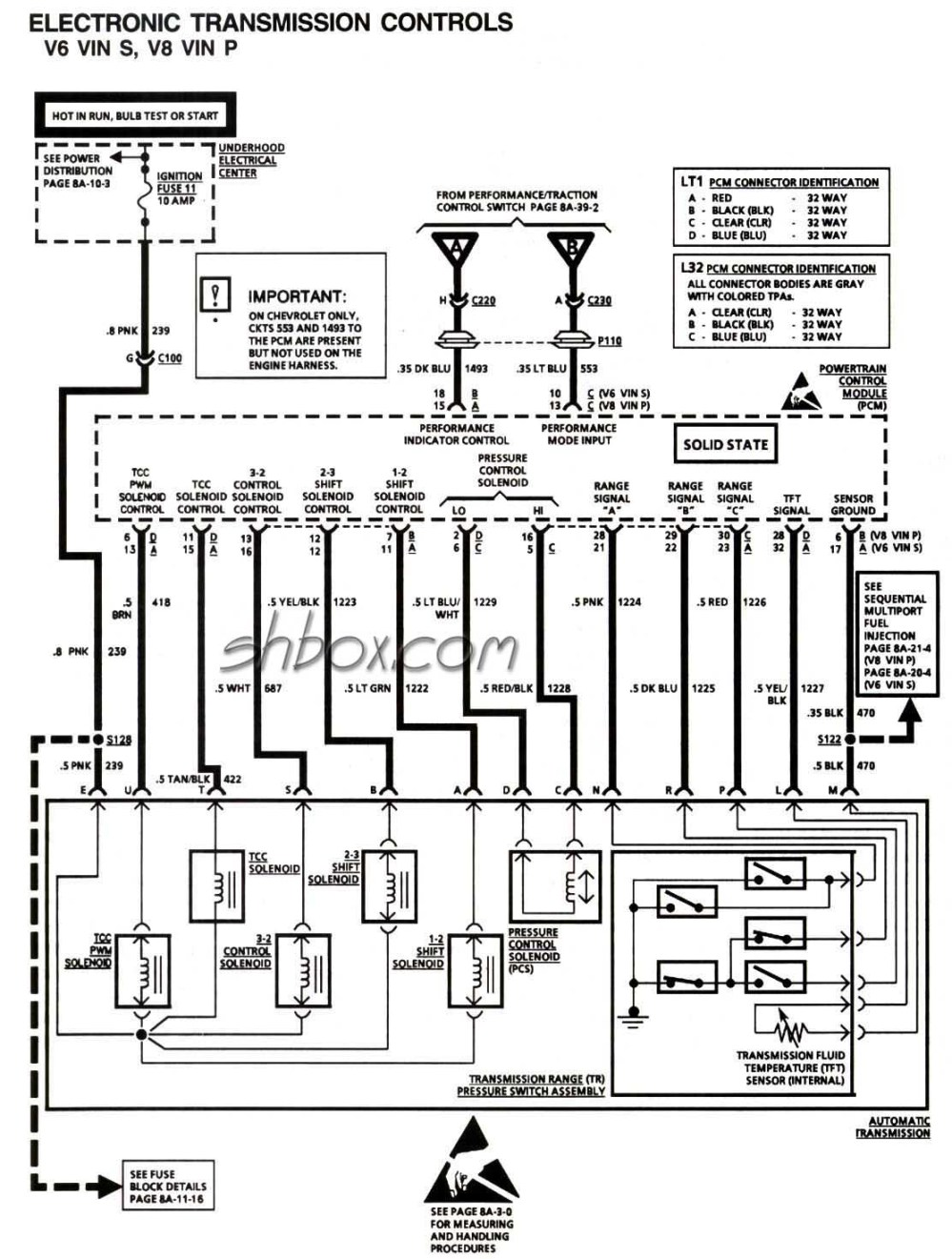 medium resolution of 99 camaro fuse diagram electrical wiring diagram 4th gen lt1 f body tech aids 99 camaro