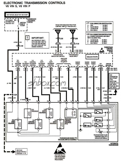 small resolution of 4l60e transmission controls schematic
