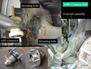 Best place for replacement wheel bearings  CamaroZ28Com