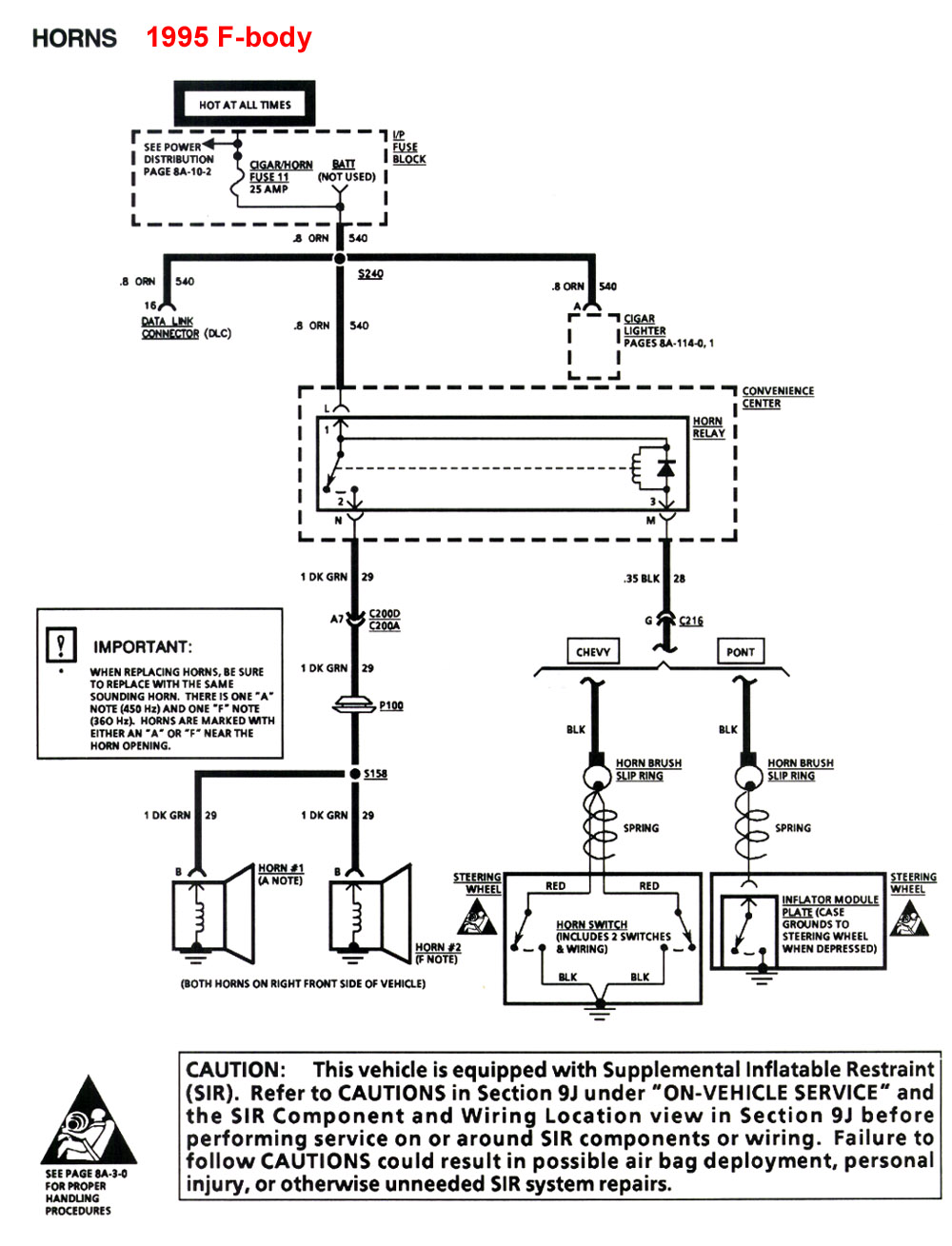 hight resolution of 1979 malibu horn wiring diagram wiring diagrams scematic fiero wiring diagram 1979 malibu horn wiring diagram