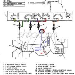 1999 S10 Stereo Wiring Diagram Vga To Av Heater Blend Door Stuck - Camaroz28.com Message Board