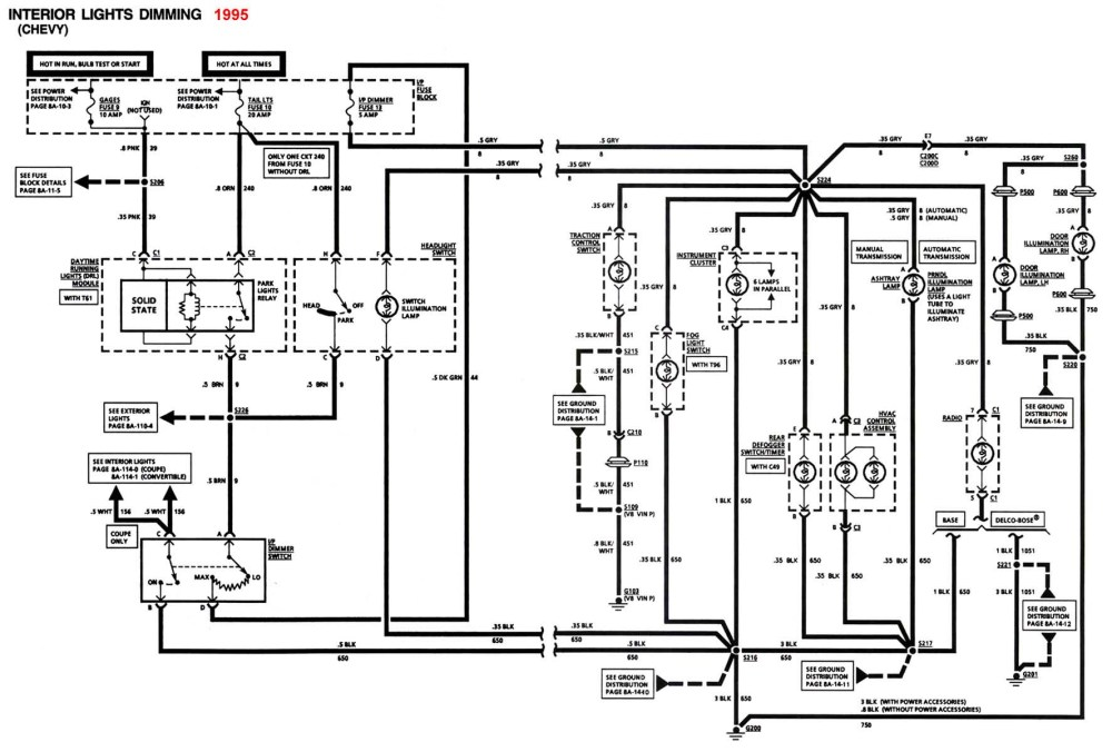 medium resolution of interior lights schematic 1995 camaro