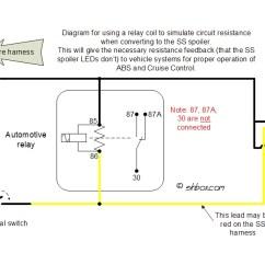 1995 Chevy S10 Starter Wiring Diagram Load Center 4th Gen Lt1 F Body Tech Aids Ss Spoiler Conversion