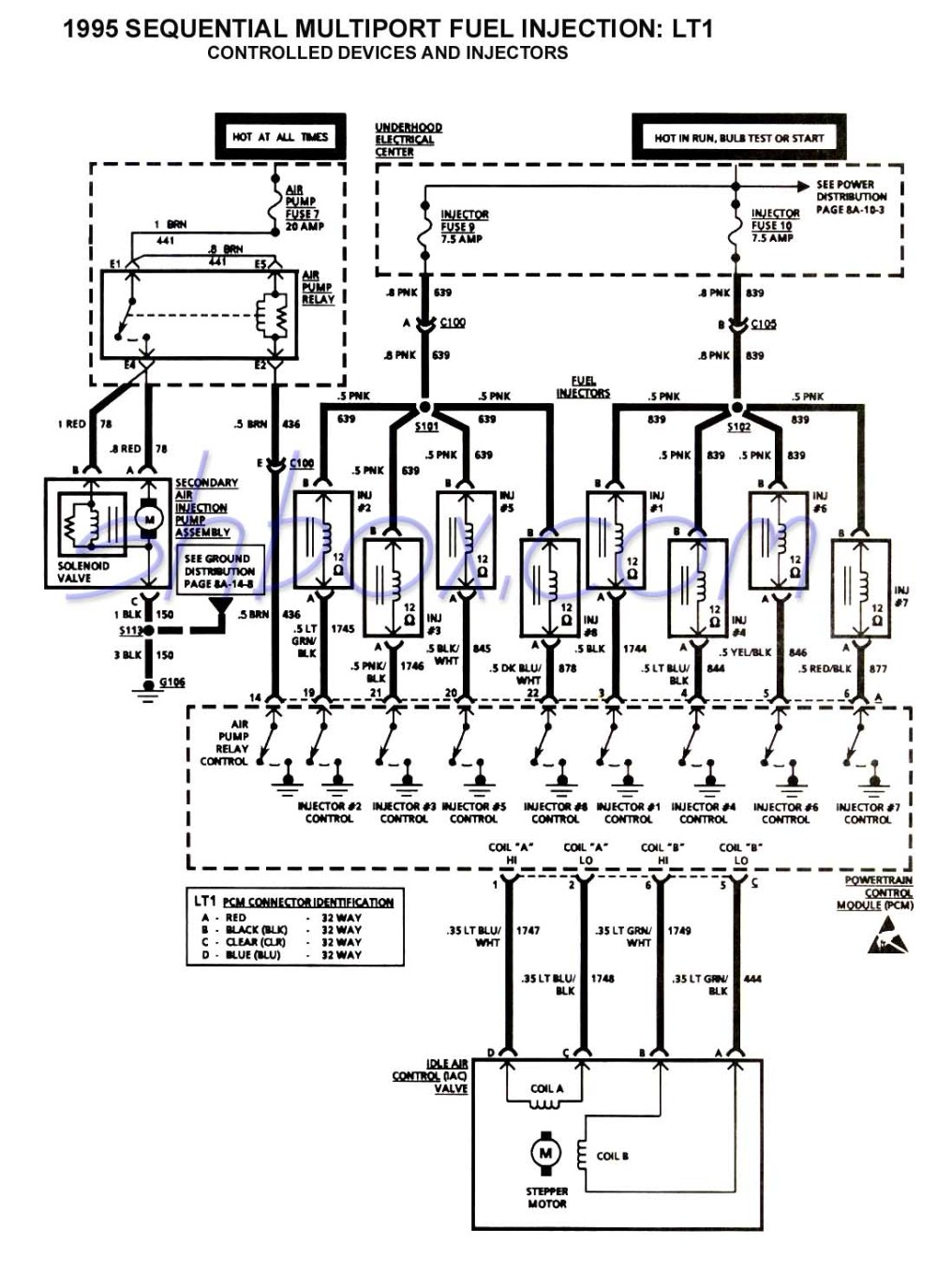 medium resolution of smfi controlled devices and injectors schematic 1993 ecm pinouts