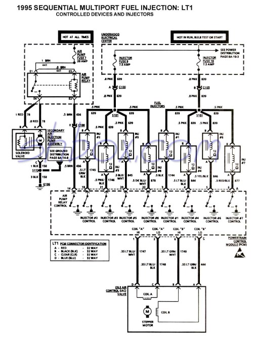 small resolution of smfi controlled devices and injectors schematic 1993 ecm pinouts