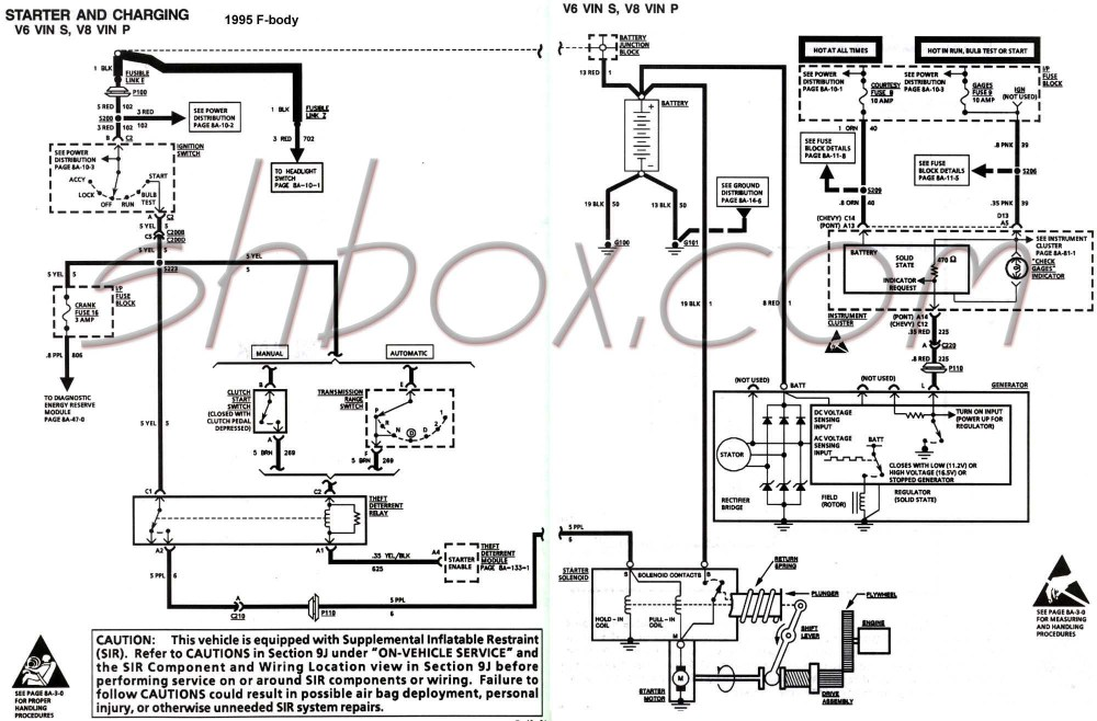 medium resolution of 1998 camaro ignition wiring wiring diagram val 1998 camaro ignition wiring
